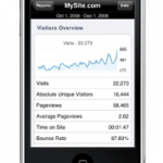 Analytics App Screenshot
